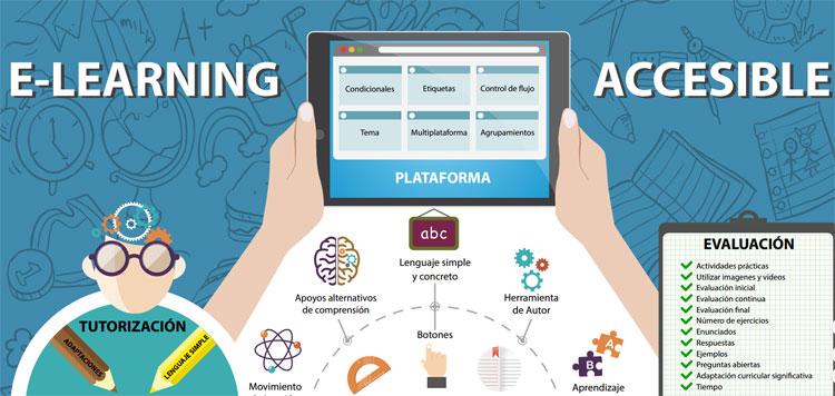 E-learning erabilerraza